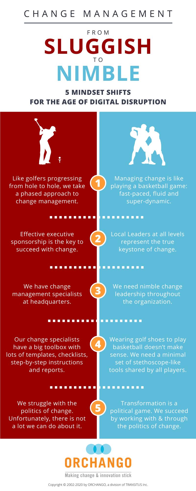 Infographic - 5 mindset shifts for nimble change management